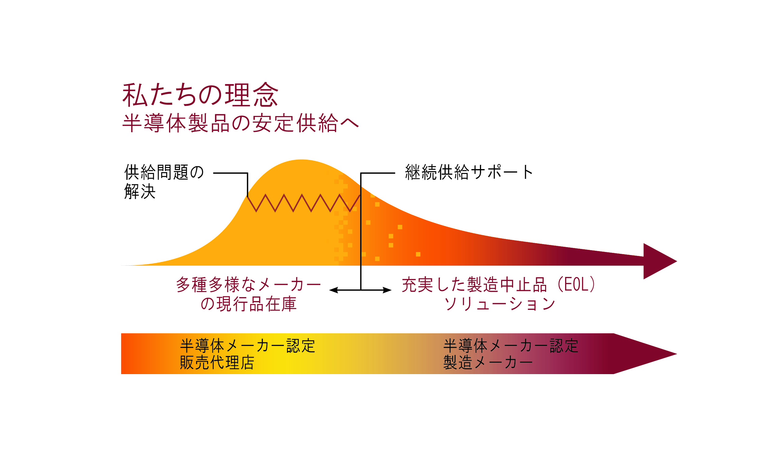 Life Cycle Graphic_21mar17_Japanese.jpg